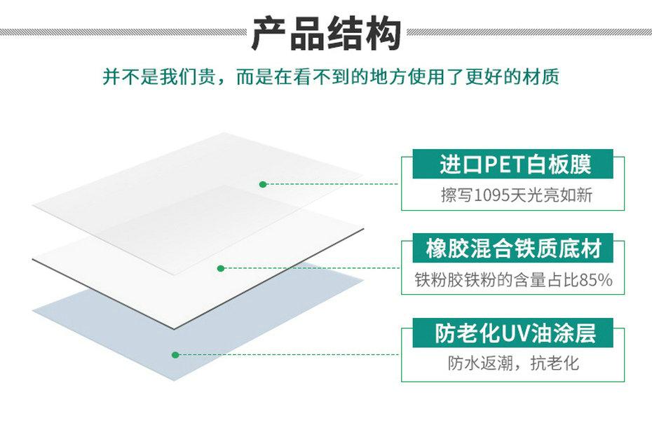 软白板结构